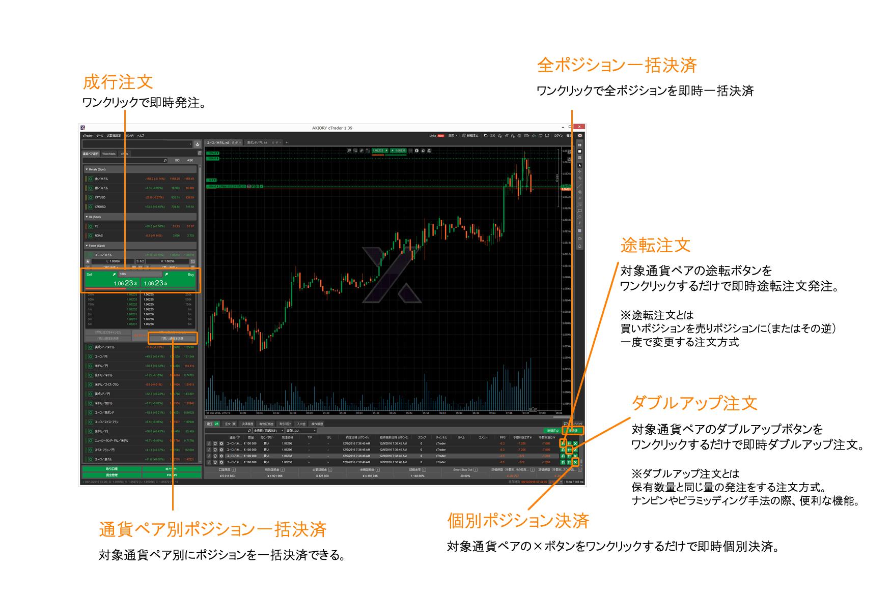 ctraderの取引画面