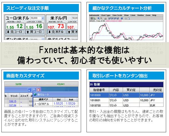 iforexのfxnetは使いやすい