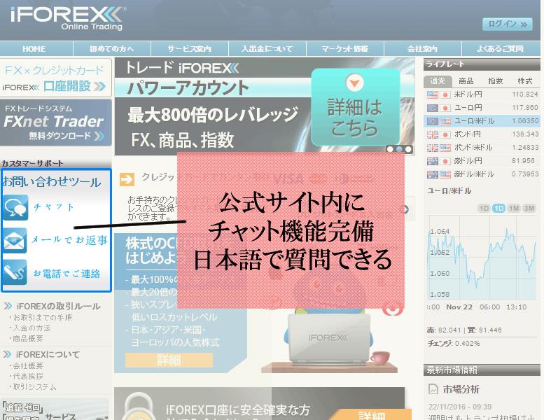 iforexの日本語サポート体制