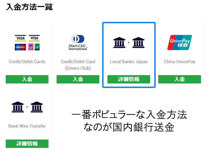一番ポピュラーな入金方法が国内銀行送金