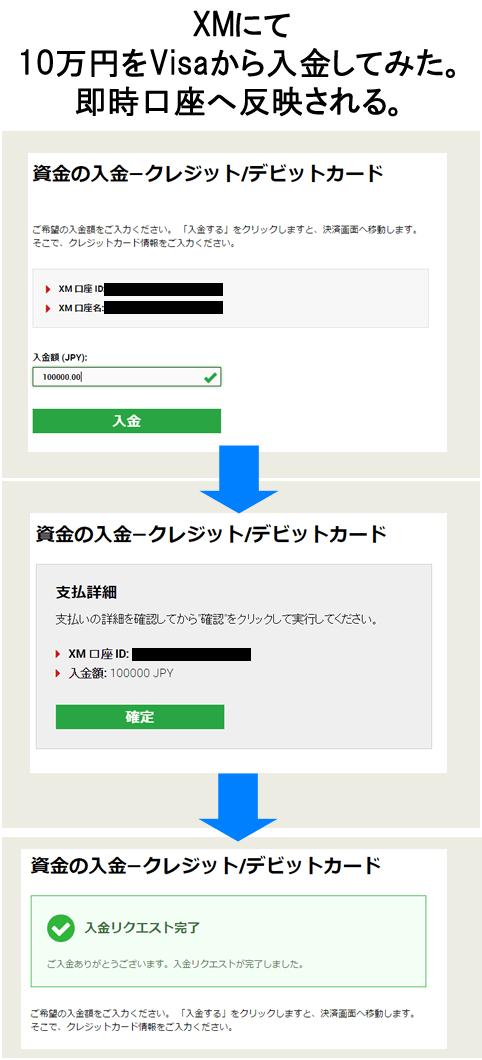 XMで10万円入金してみた。
