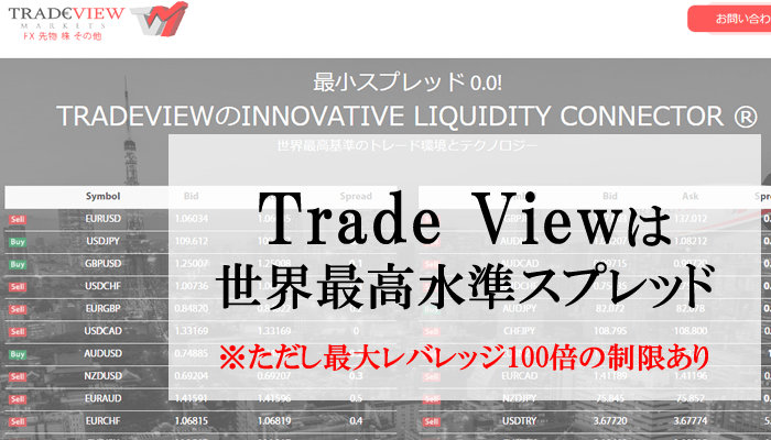 Trade Viewは世界最高スプレッドだが、最大レバレッジ100倍のデメリットあり