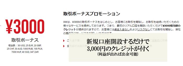 XMの3000円の未入金ボーナス