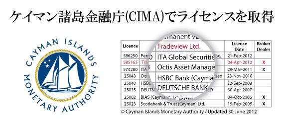 Tradeviewはケイマン諸島金融庁(CIMA)でライセンス取得済