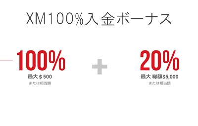 XMの100%入金ボーナスと追加20%ボーナス