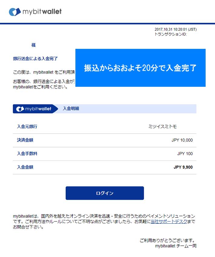 mybitwallet銀行送金による入金完了メール