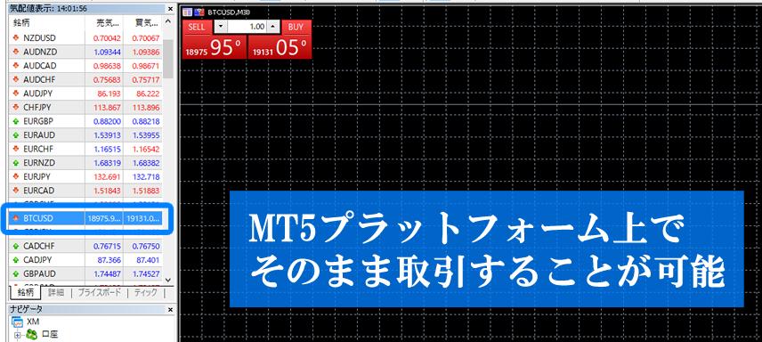 MT5のプラットフォーム上でビットコイン取引ができる