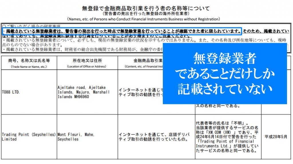 金融庁の海外FX業者への警告文