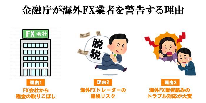 金融庁が海外FX業者に警告を出す3つの理由
