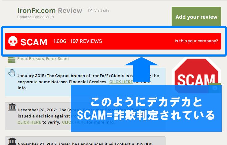 FPAによるIfonFXのSCAM(詐欺)認定