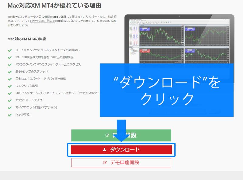 Mac版のMT4ダウンロードをクリック