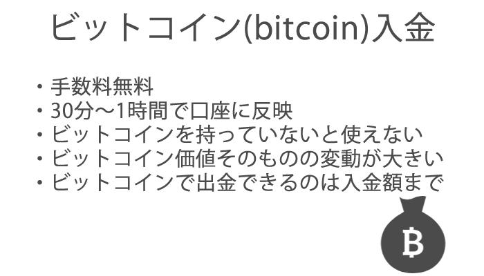 XMのビットコイン入金の特徴