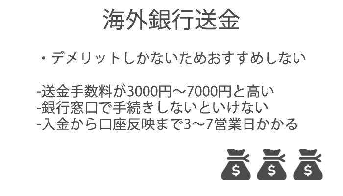 XMでの海外銀行送金による入金はデメリットしかないためおすすめしない