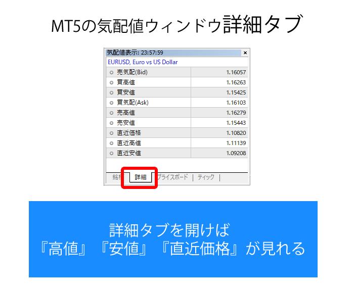 MT5の気配値ウィンドウの詳細タブの内容