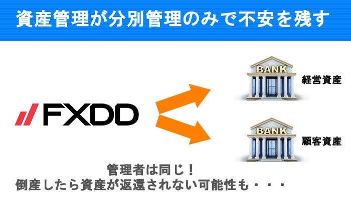 FXDDの資産管理図