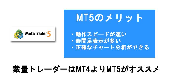 FXDDはMT5が使える