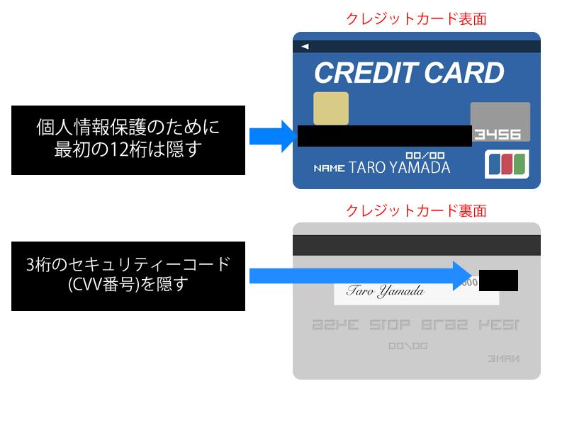 iFOREXのクレジットカード表面、裏面の隠し方