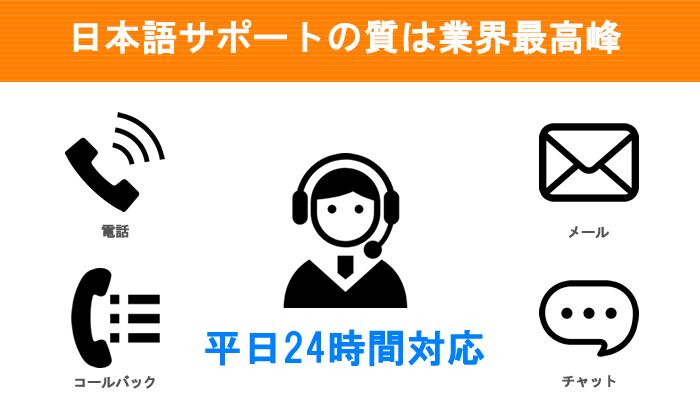 FXDDは日本語サポートが手厚い