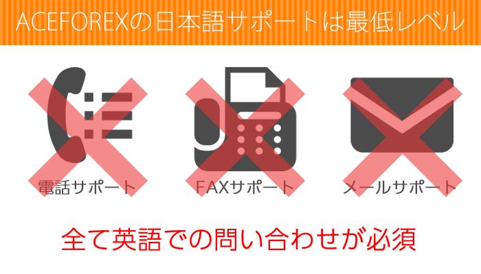ACEFOREXの日本語サポートは業界でも最低レベル