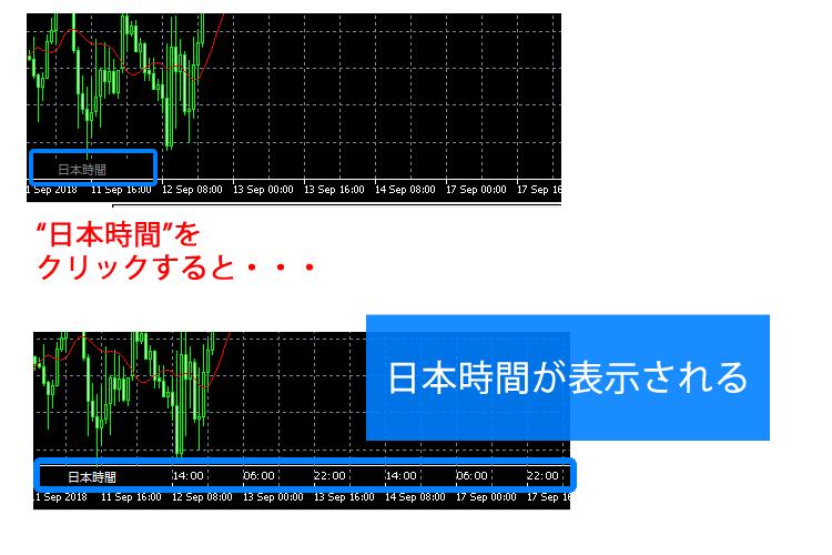 日本時間ダブルクリックで日本時間が表示される