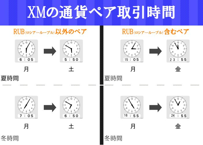 XMの通貨ペア取引時間
