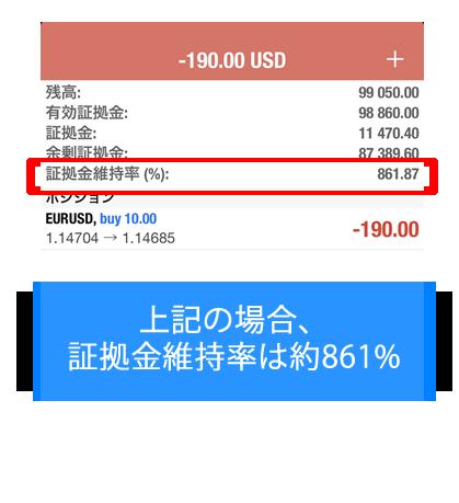 証拠金維持率はMT4アプリ上でも可能