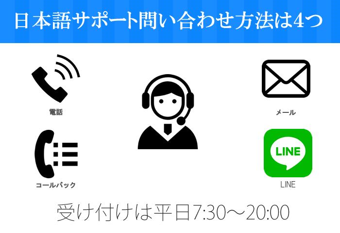 ANZO Capitalの日本語サポートは全部で4つ