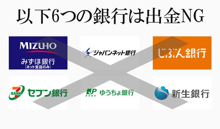 海外銀行送金に対応していない銀行6つ