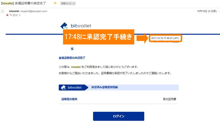 bitwallet承認手続き完了の時刻