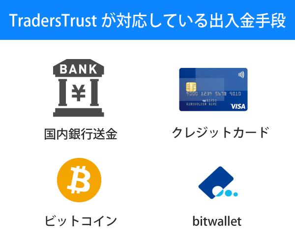 TradersTrustは出入金方法が多彩
