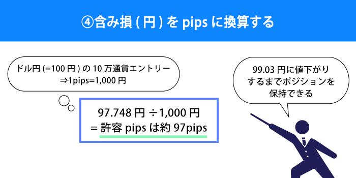 含み損をpipsに換算する