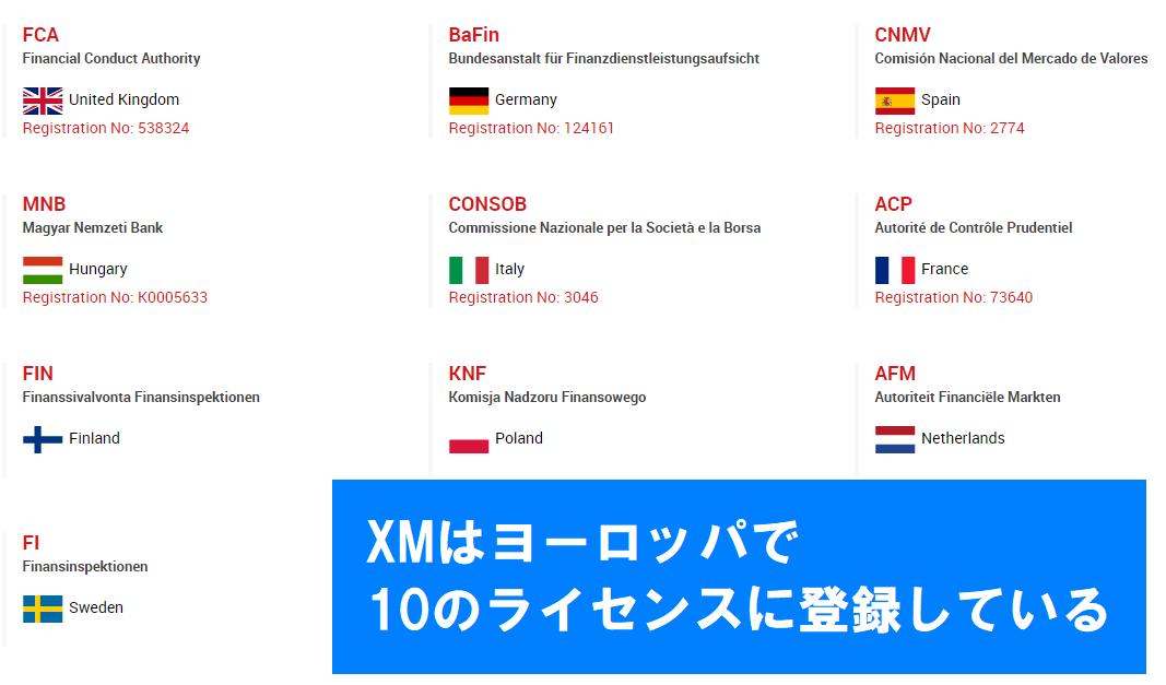 XMは欧州で10のライセンスに登録している