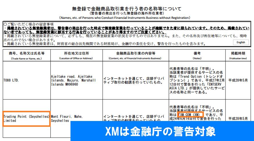 XMは日本の金融庁の警告対象