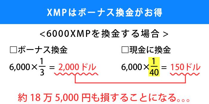 XMポイントはボーナスに換金した方がお得