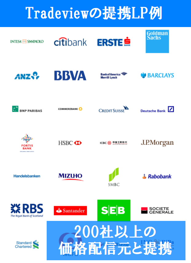 Tradeviewは200社以上のLPと提携している