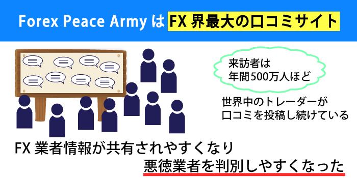 FPAは世界最大のFX口コミサイト