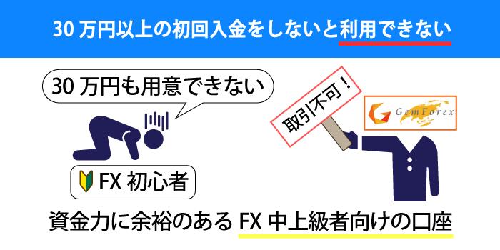 ノースプレッド口座は初回最低入金額が30万円