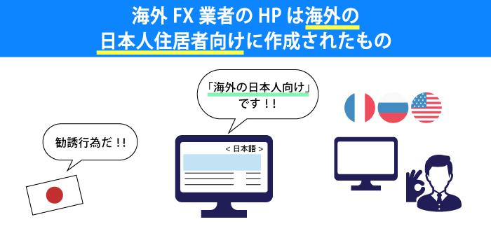 海外FX業者のHPは日本居住者を対象としていないので違法ではない
