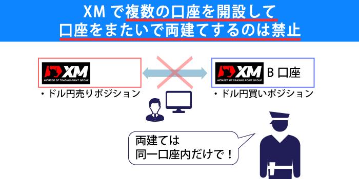 XMは複数口座間の両建てNG