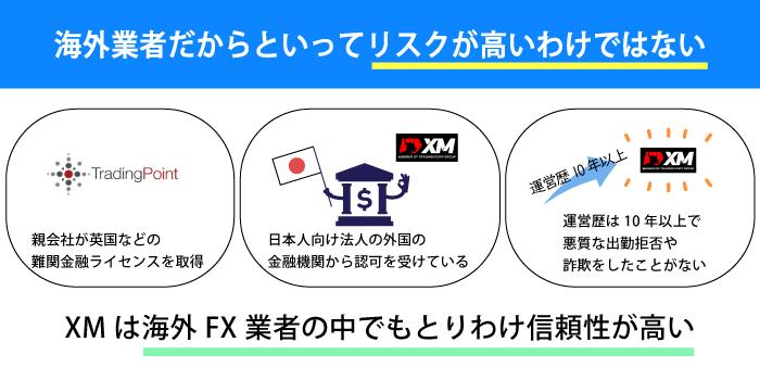 XMは海外FX業者の中でも安全な部類に入る