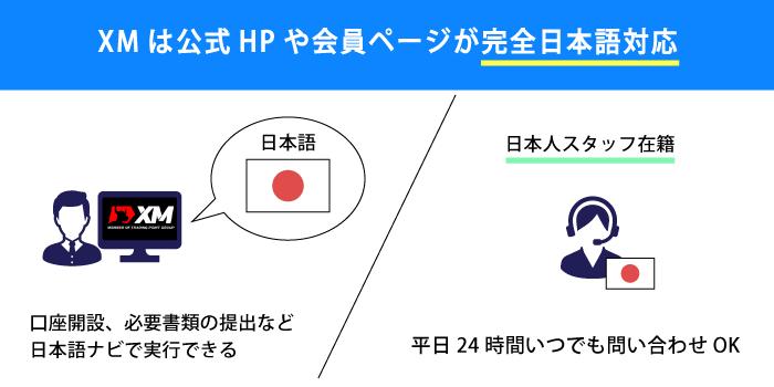 XMは公式HPや会員ページが完全日本語