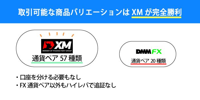 XMの方が取引商品のバリエーションが豊富