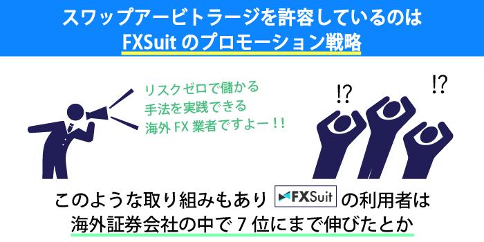 スワップアービトラージを許容sぢているのはFXsuitのプロモーション戦略だと考えられる