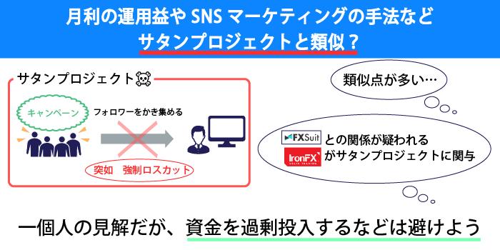 サタンプロジェクトとSNSマーケティングの手法は類似している