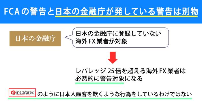 日本の金融庁が発している警告とは別物